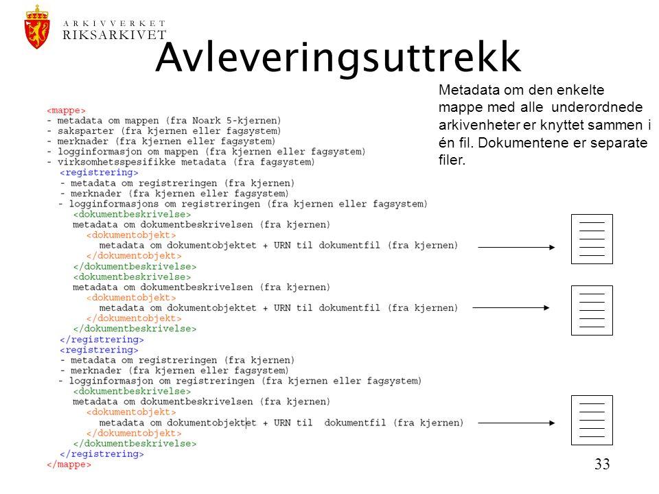 33 Avleveringsuttrekk Metadata om den enkelte mappe med alle underordnede arkivenheter er knyttet sammen i én fil.