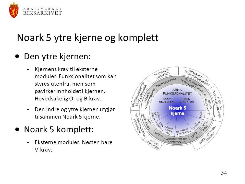 34 Noark 5 ytre kjerne og komplett  Den ytre kjernen: -Kjernens krav til eksterne moduler.