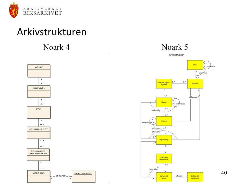 40 Arkivstrukturen Noark 4 Noark 5