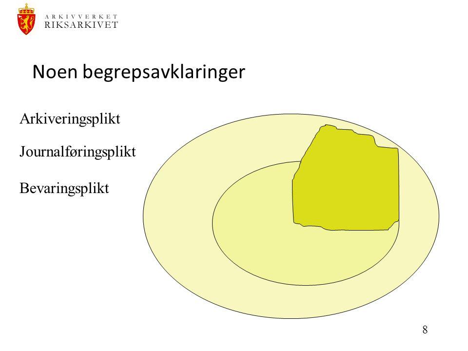 9 To betydninger av arkivdanning  Trang betydning: o Records management o Sporing av hendelser, inkl.