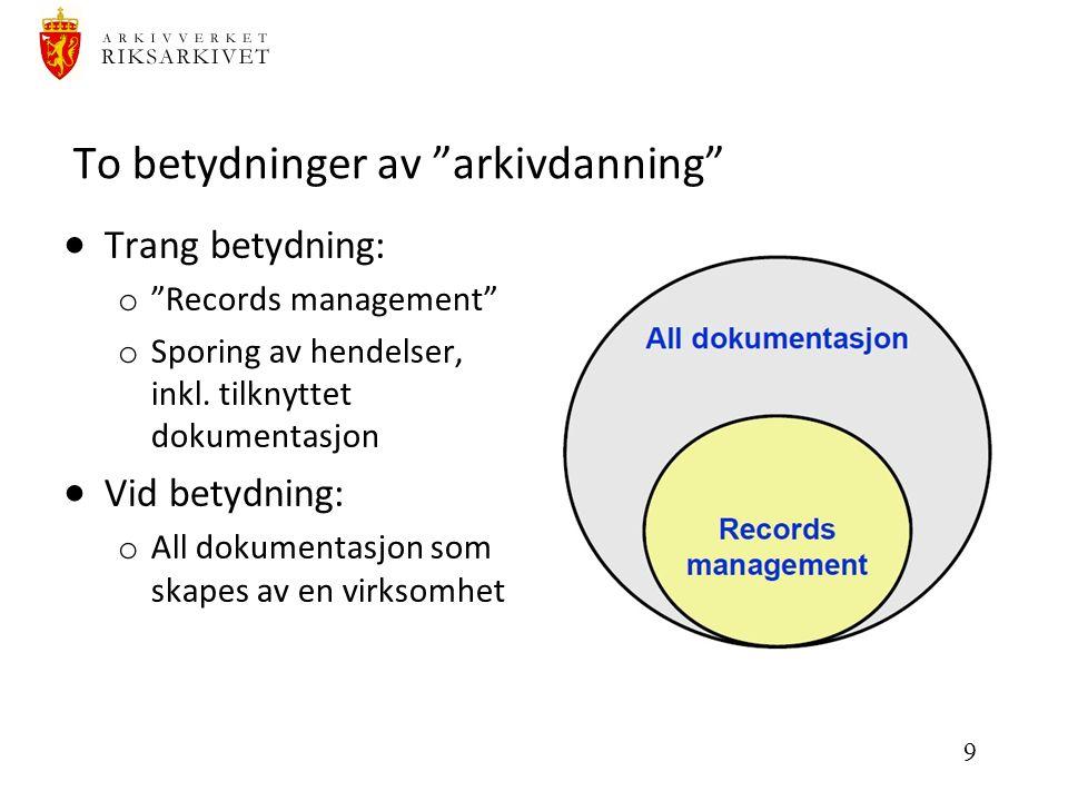 10 Andre systemer som dokumenterer transaksjoner og handlinger Arkivinformasjon Kunnskapsregistre o.a.