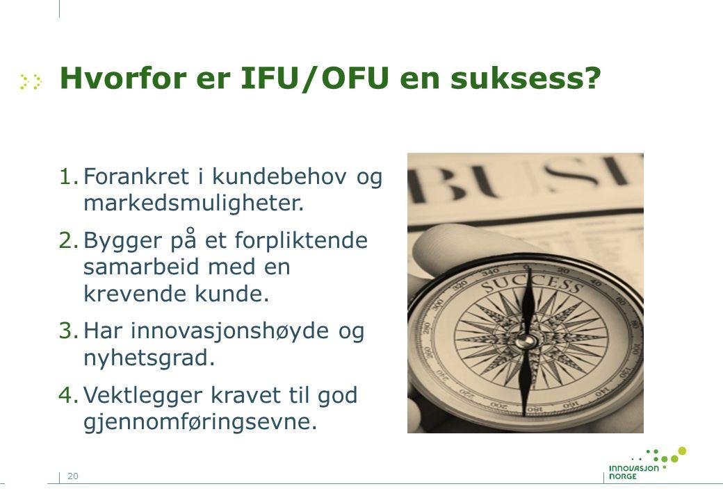 20 Hvorfor er IFU/OFU en suksess. 1.Forankret i kundebehov og markedsmuligheter.