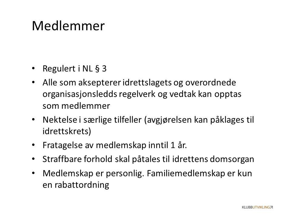 Regulert i NL § 3 Alle som aksepterer idrettslagets og overordnede organisasjonsledds regelverk og vedtak kan opptas som medlemmer Nektelse i særlige