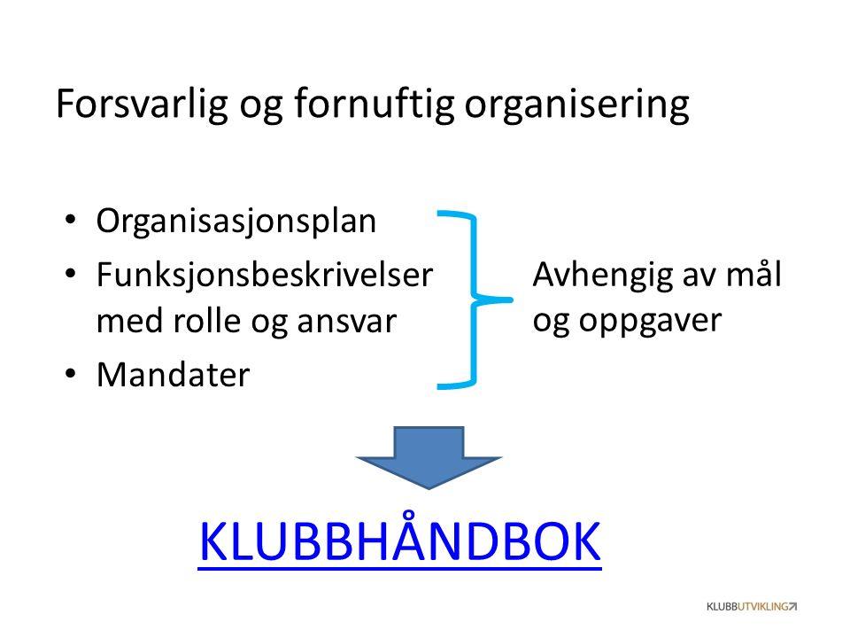 Forsvarlig og fornuftig organisering Organisasjonsplan Funksjonsbeskrivelser med rolle og ansvar Mandater KLUBBHÅNDBOK Avhengig av mål og oppgaver