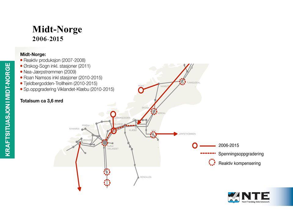 KRAFTSITUASJON i MIDT-NORGE Midt-Norge 2006-2015
