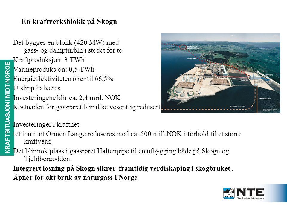 KRAFTSITUASJON i MIDT-NORGE En kraftverksblokk på Skogn Det bygges en blokk (420 MW) med gass- og dampturbin i stedet for to Kraftproduksjon: 3 TWh Varmeproduksjon: 0,5 TWh Energieffektiviteten øker til 66,5% Utslipp halveres Investeringene blir ca.