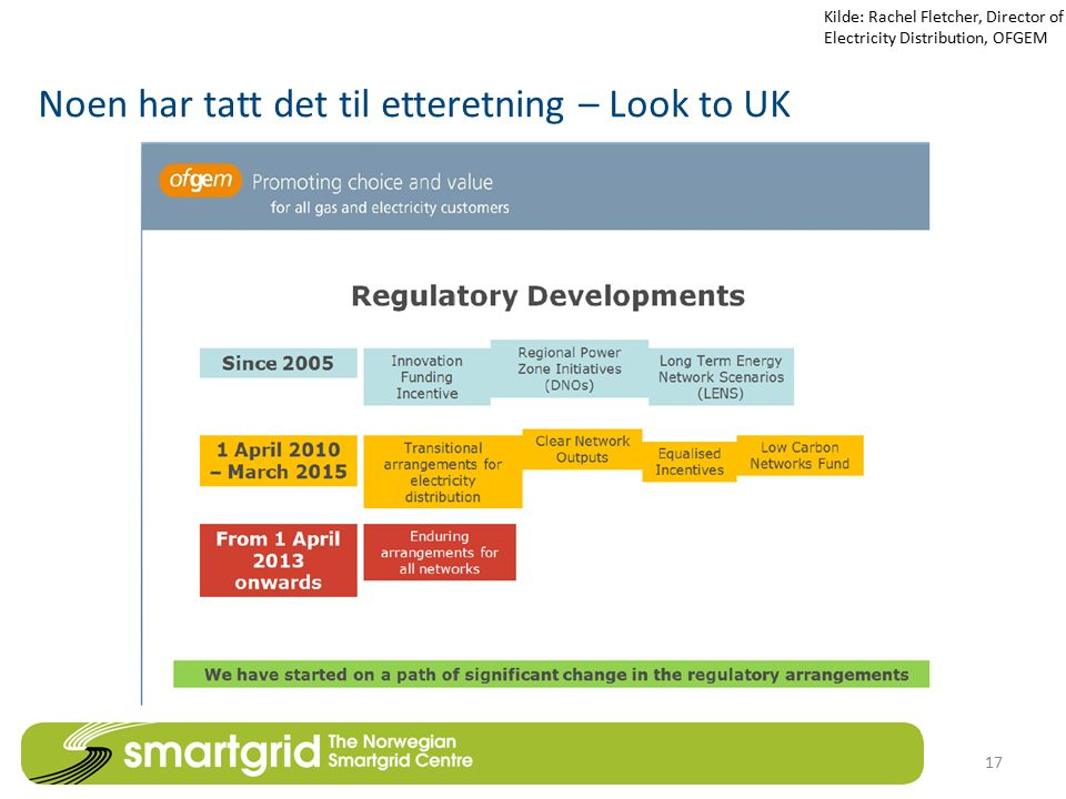 17 Noen har tatt det til etteretning – Look to UK Kilde: Rachel Fletcher, Director of Electricity Distribution, OFGEM
