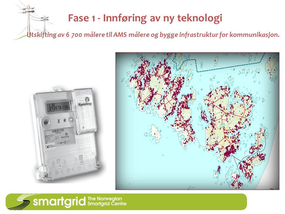 Fase 1 - Innføring av ny teknologi Utskifting av 6 700 målere til AMS målere og bygge infrastruktur for kommunikasjon.
