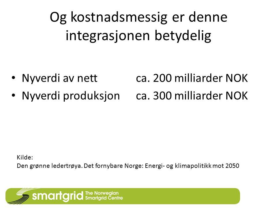 Og kostnadsmessig er denne integrasjonen betydelig Nyverdi av nett ca. 200 milliarder NOK Nyverdi produksjon ca. 300 milliarder NOK Kilde: Den grønne
