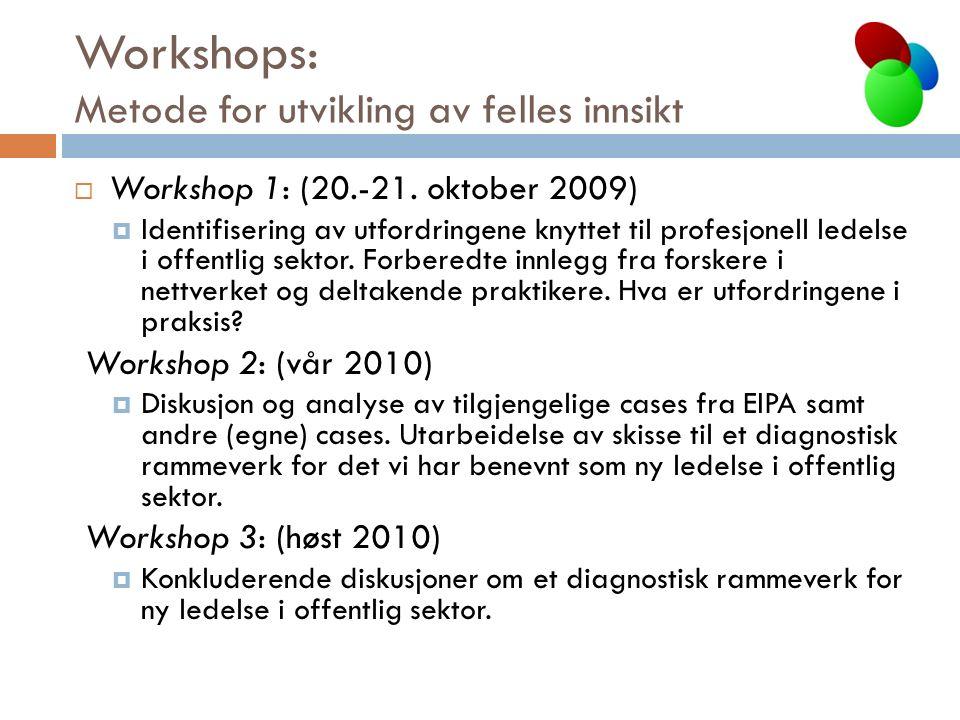 Workshops: Metode for utvikling av felles innsikt  Workshop 1: (20.-21. oktober 2009)  Identifisering av utfordringene knyttet til profesjonell lede