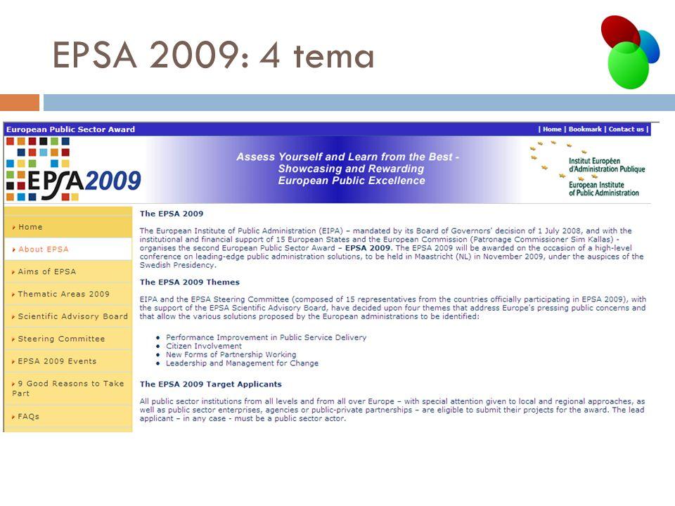 EPSA 2009: 4 tema