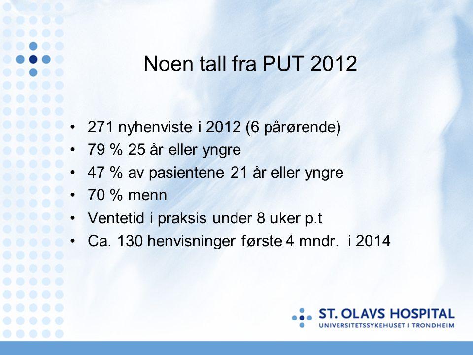 Noen tall fra PUT 2012 271 nyhenviste i 2012 (6 pårørende) 79 % 25 år eller yngre 47 % av pasientene 21 år eller yngre 70 % menn Ventetid i praksis under 8 uker p.t Ca.