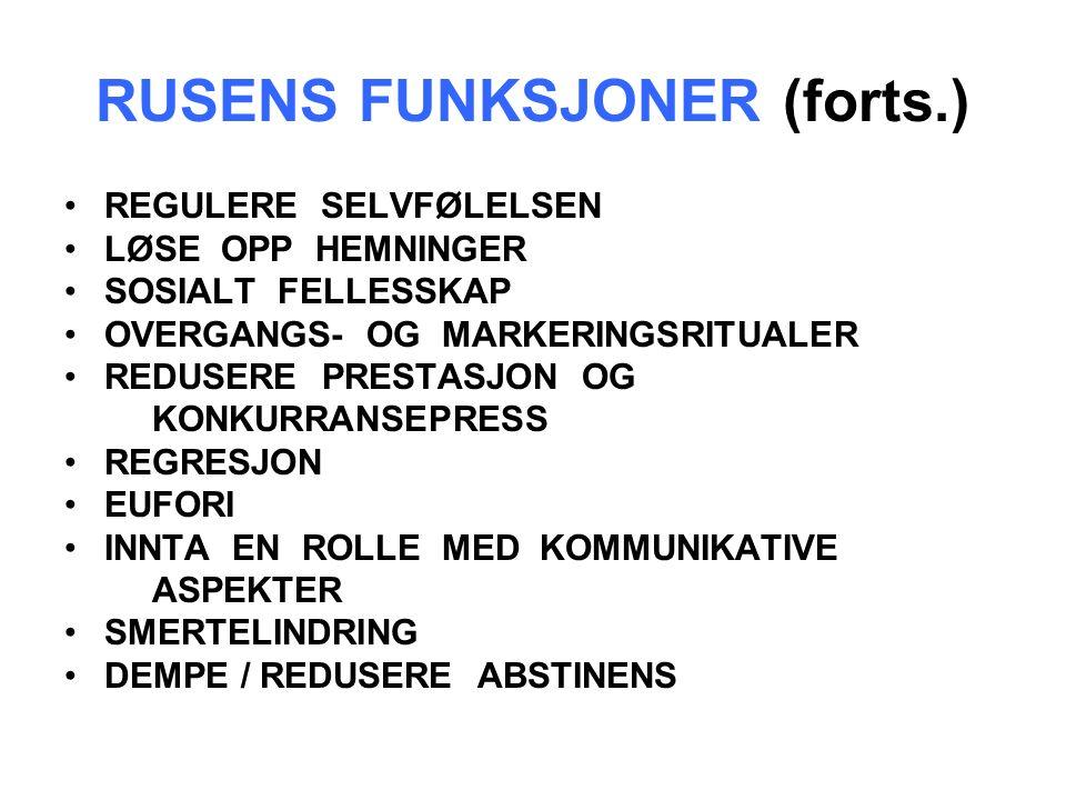 RUSENS FUNKSJONER (forts.) REGULERE SELVFØLELSEN LØSE OPP HEMNINGER SOSIALT FELLESSKAP OVERGANGS- OG MARKERINGSRITUALER REDUSERE PRESTASJON OG KONKURRANSEPRESS REGRESJON EUFORI INNTA EN ROLLE MED KOMMUNIKATIVE ASPEKTER SMERTELINDRING DEMPE / REDUSERE ABSTINENS