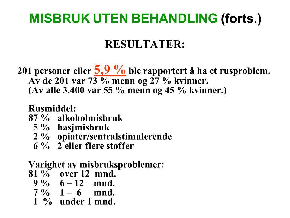 MISBRUK UTEN BEHANDLING (forts.) RESULTATER: 201 personer eller 5,9 % ble rapportert å ha et rusproblem.