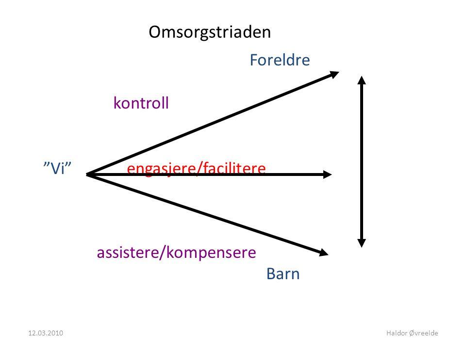 "Omsorgstriaden Foreldre kontroll ""Vi"" engasjere/facilitere assistere/kompensere Barn 12.03.2010Haldor Øvreeide"