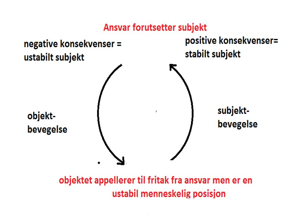 12.03.2010Haldor Øvreeide