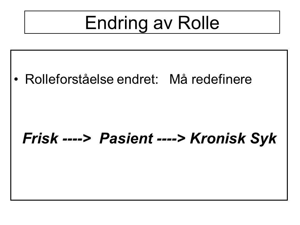 Endring av Rolle Rolleforståelse endret: Må redefinere Frisk ----> Pasient ----> Kronisk Syk