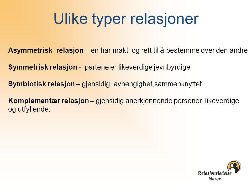 Ulike typer relasjoner Asymmetrisk relasjon - en har makt og rett til å bestemme over den andre Symmetrisk relasjon - partene er likeverdige jevnbyrdige Symbiotisk relasjon – gjensidig avhengighet,sammenknyttet Komplementær relasjon – gjensidig anerkjennende personer, likeverdige og utfyllende.