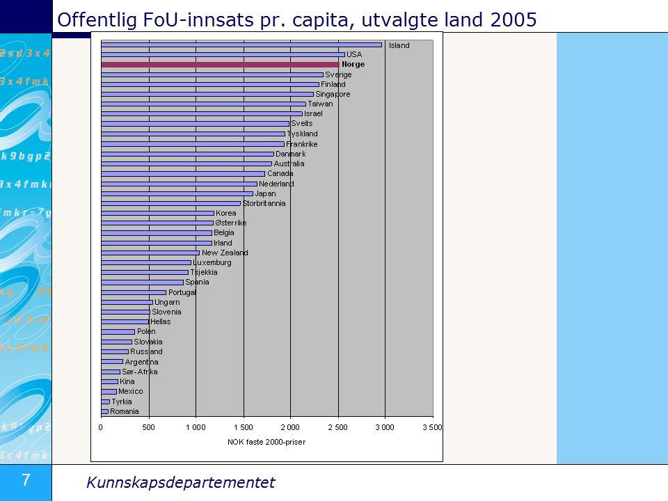 7 Kunnskapsdepartementet Offentlig FoU-innsats pr. capita, utvalgte land 2005