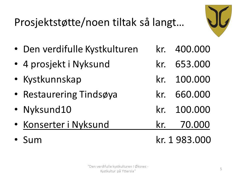 Prosjektstøtte/noen tiltak så langt… Den verdifulle Kystkulturen kr. 400.000 4 prosjekt i Nyksundkr. 653.000 Kystkunnskapkr. 100.000 Restaurering Tind