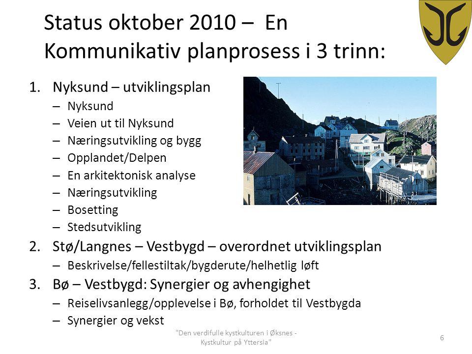 Status oktober 2010 – En Kommunikativ planprosess i 3 trinn: 1.Nyksund – utviklingsplan – Nyksund – Veien ut til Nyksund – Næringsutvikling og bygg –