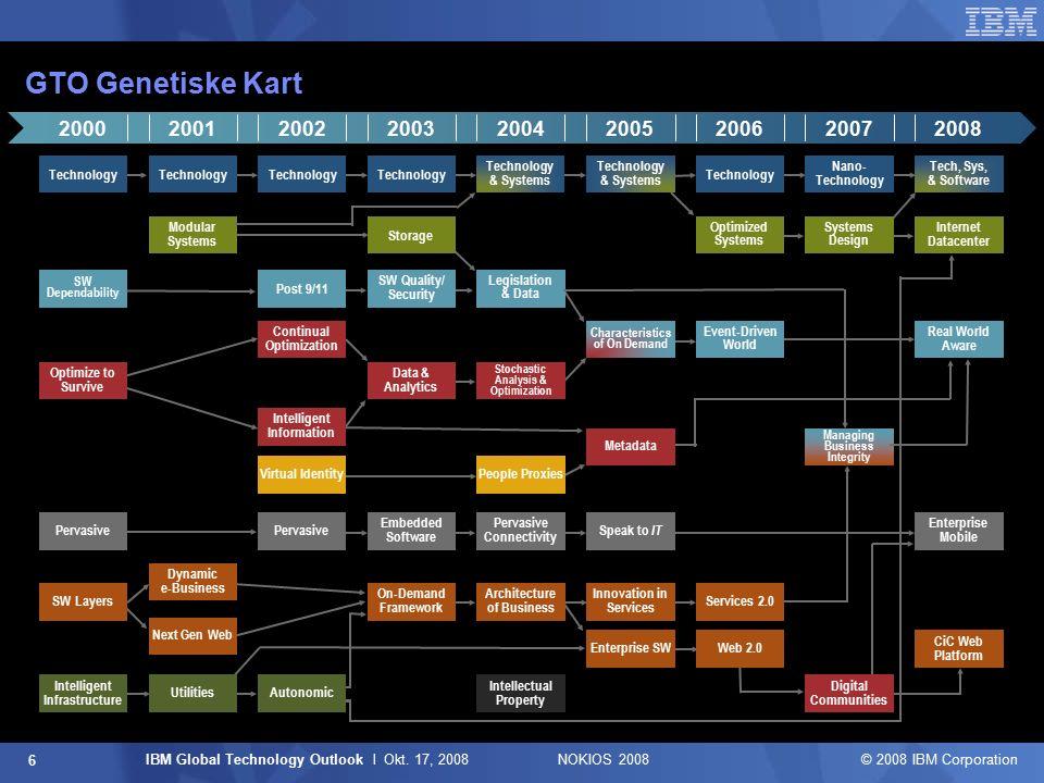 IBM Global Technology Outlook l Okt.