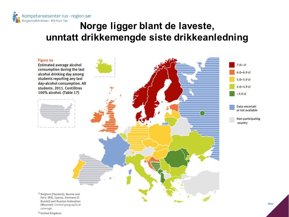 Norge ligger blant de laveste, unntatt drikkemengde siste drikkeanledning