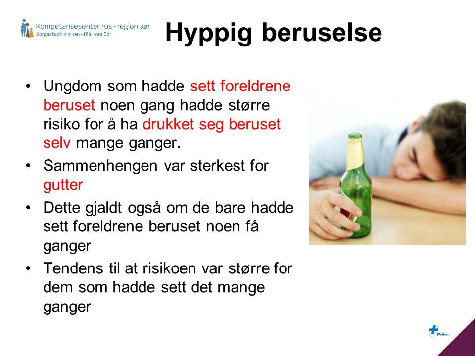 Hyppig beruselse Ungdom som hadde sett foreldrene beruset noen gang hadde større risiko for å ha drukket seg beruset selv mange ganger. Sammenhengen v