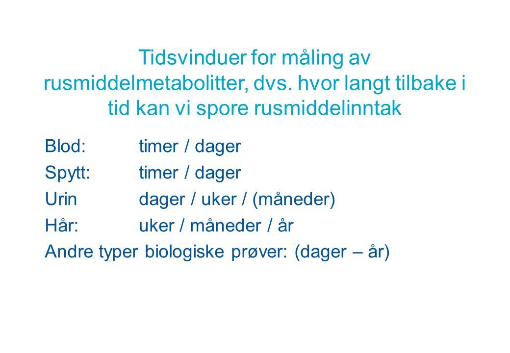 Tidsvinduer for måling av rusmiddelmetabolitter, dvs.