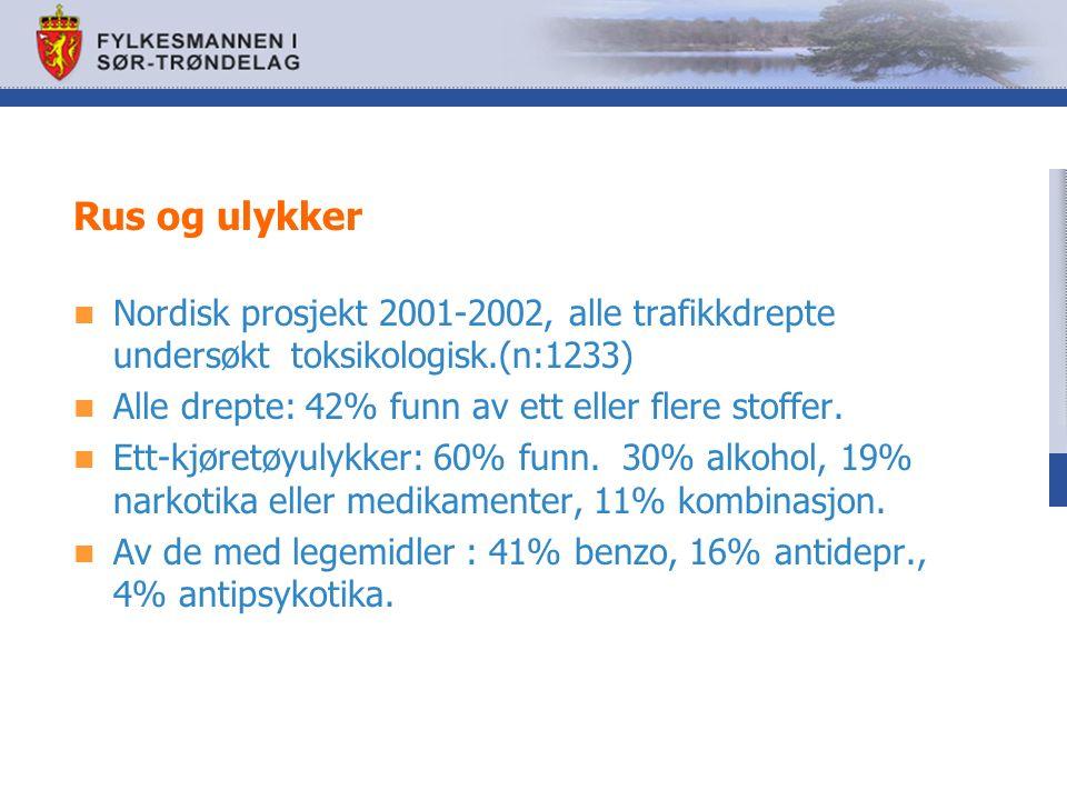 Rus og ulykker Nordisk prosjekt 2001-2002, alle trafikkdrepte undersøkt toksikologisk.(n:1233) Alle drepte: 42% funn av ett eller flere stoffer.