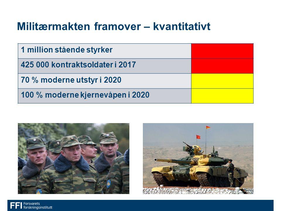 Militærmakten framover – kvantitativt 1 million stående styrker 425 000 kontraktsoldater i 2017 70 % moderne utstyr i 2020 100 % moderne kjernevåpen i 2020