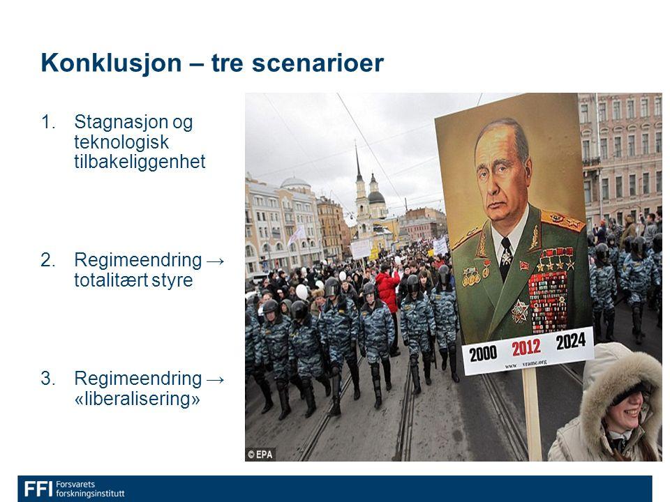Konklusjon – tre scenarioer 1.Stagnasjon og teknologisk tilbakeliggenhet 2.Regimeendring → totalitært styre 3.Regimeendring → «liberalisering»