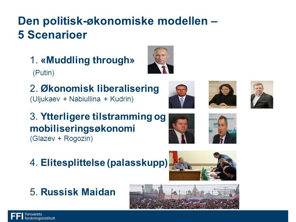 Den politisk-økonomiske modellen – 5 Scenarioer 1. «Muddling through» (Putin) 2. Økonomisk liberalisering (Uljukaev + Nabiullina + Kudrin) 3. Ytterlig