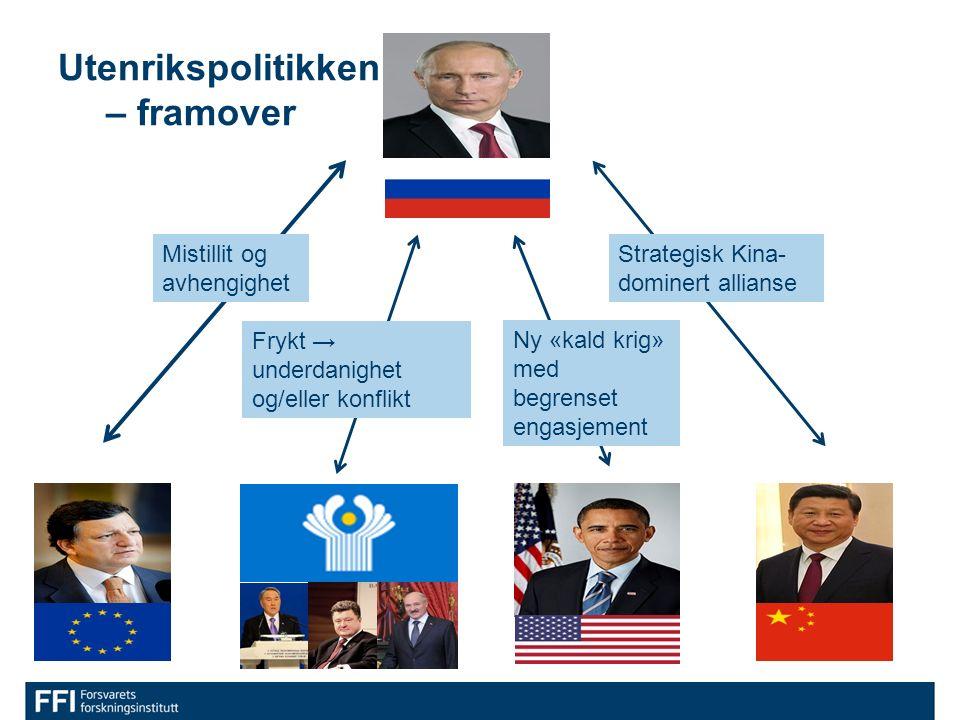 Utenrikspolitikken – framover Mistillit og avhengighet Frykt → underdanighet og/eller konflikt Ny «kald krig» med begrenset engasjement Strategisk Kin