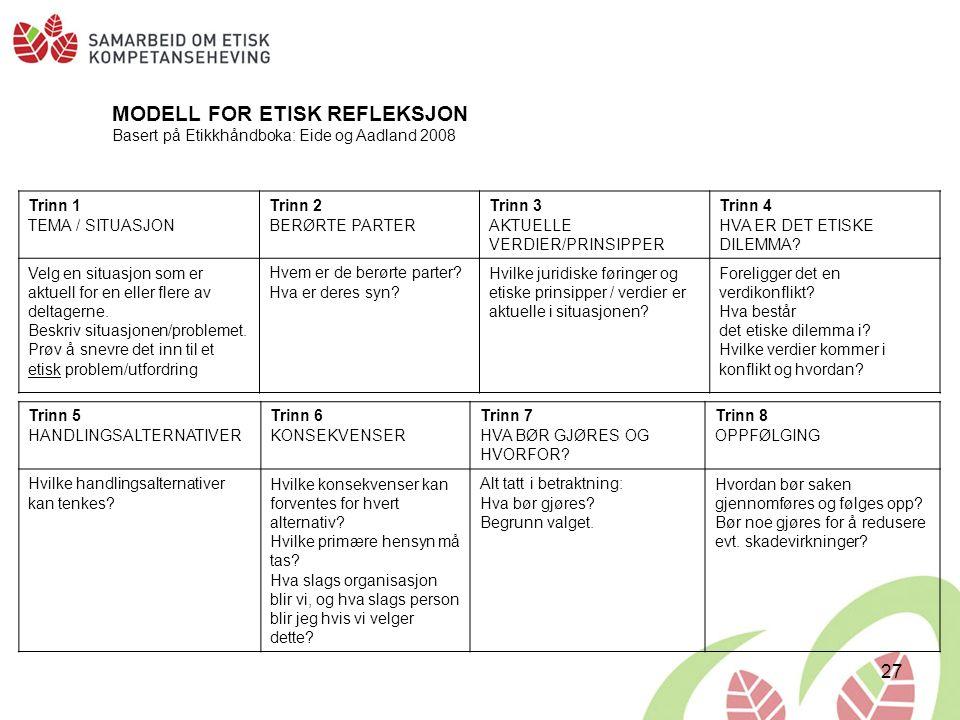 27 MODELL FOR ETISK REFLEKSJON Basert på Etikkhåndboka: Eide og Aadland 2008 Trinn 1 TEMA / SITUASJON Trinn 2 BERØRTE PARTER Trinn 3 AKTUELLE VERDIER/PRINSIPPER Trinn 4 HVA ER DET ETISKE DILEMMA.