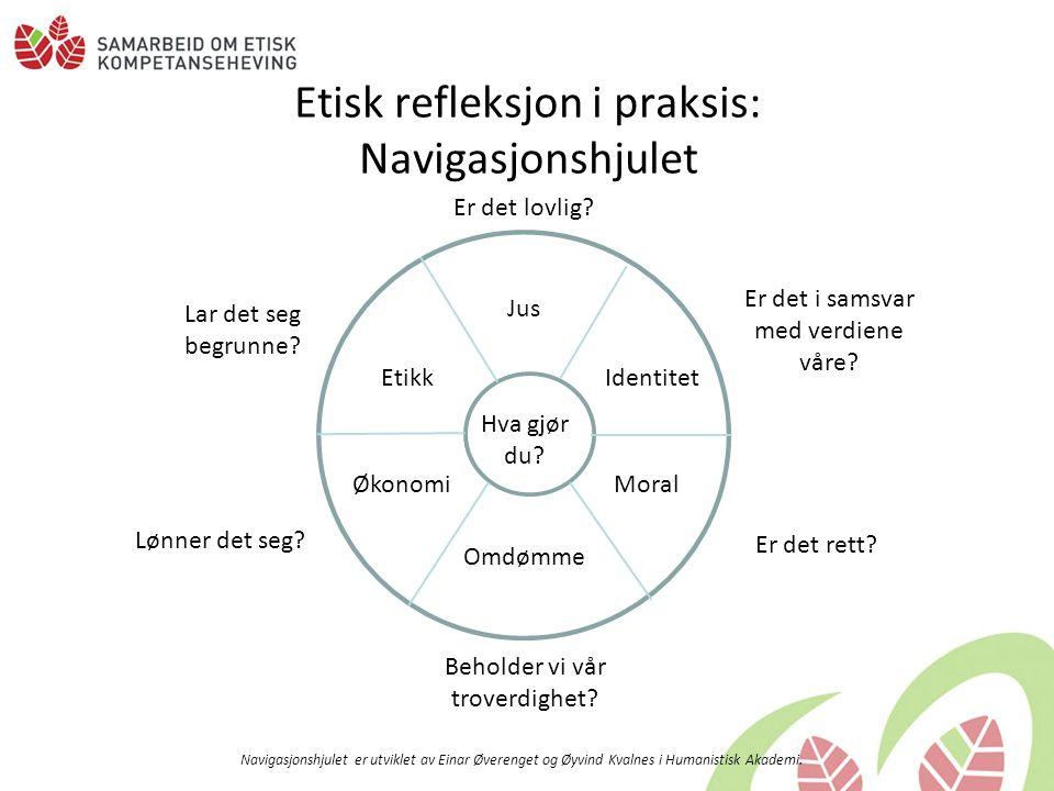 Navigasjonshjulet er utviklet av Einar Øverenget og Øyvind Kvalnes i Humanistisk Akademi.
