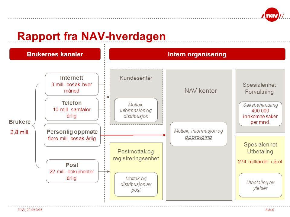 NAV, 20.09.2016Side 17 Utvikling KVP 2008