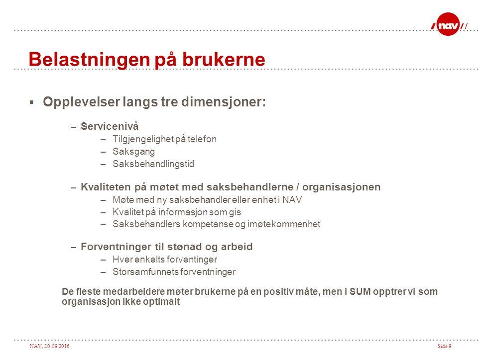 NAV, 20.09.2016Side 9 Belastningen på brukerne  Opplevelser langs tre dimensjoner: – Servicenivå –Tilgjengelighet på telefon –Saksgang –Saksbehandlin