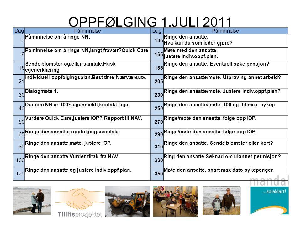 OPPFØLGING 1.JULI 2011 DagPåminnelseDagPåminnelse 3 Påminnelse om å ringe NN.