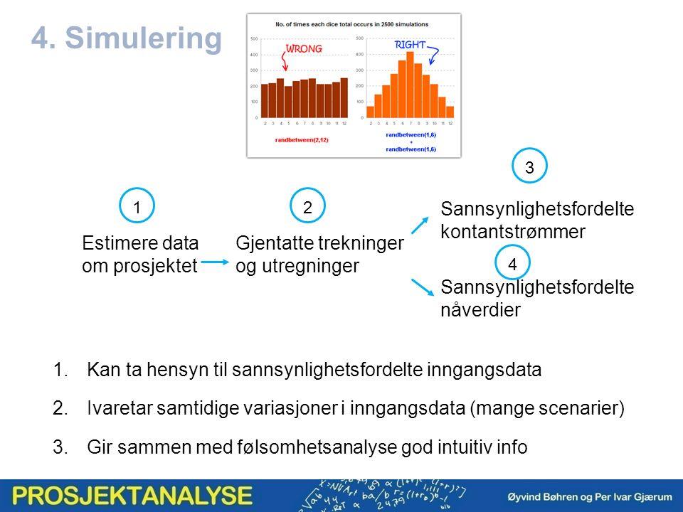 Sannsynlighetsfordelte kontantstrømmer Sannsynlighetsfordelte nåverdier Estimere data om prosjektet Gjentatte trekninger og utregninger 1.Kan ta hensyn til sannsynlighetsfordelte inngangsdata 2.Ivaretar samtidige variasjoner i inngangsdata (mange scenarier) 3.Gir sammen med følsomhetsanalyse god intuitiv info 4.