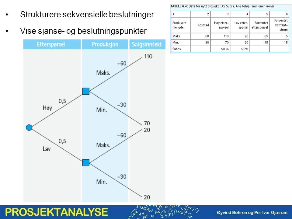 Strukturere sekvensielle beslutninger Vise sjanse- og beslutningspunkter