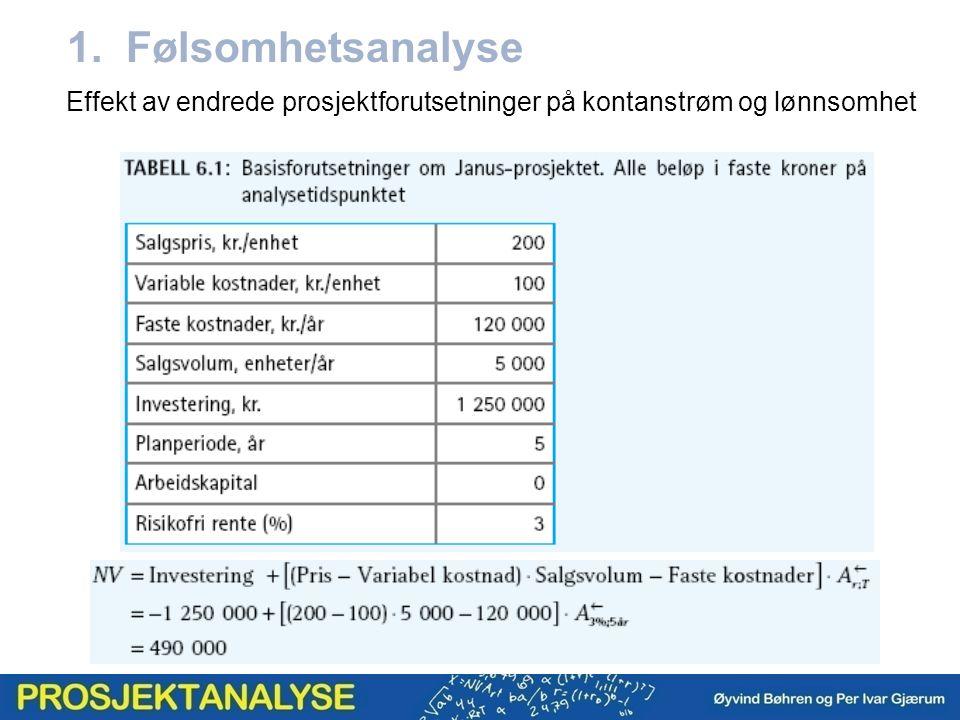 1. Følsomhetsanalyse Effekt av endrede prosjektforutsetninger på kontanstrøm og lønnsomhet
