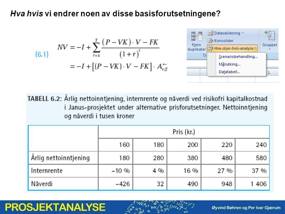A: E(NV)= (0,8*1 818)+ (0,20.(0)) =1 454 (7 500/1,1) –5 000= (5 000/1,1) –5 000= Des.