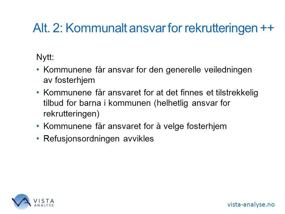 vista-analyse.no Alt. 2: Kommunalt ansvar for rekrutteringen ++ Nytt: Kommunene får ansvar for den generelle veiledningen av fosterhjem Kommunene får