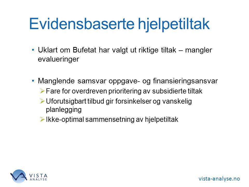 vista-analyse.no Evidensbaserte hjelpetiltak Uklart om Bufetat har valgt ut riktige tiltak – mangler evalueringer Manglende samsvar oppgave- og finans
