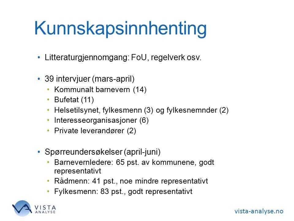vista-analyse.no Kunnskapsinnhenting Litteraturgjennomgang: FoU, regelverk osv. 39 intervjuer (mars-april) Kommunalt barnevern (14) Bufetat (11) Helse