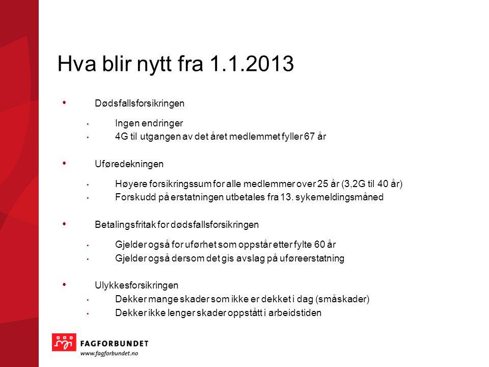 Hva blir nytt fra 1.1.2013 Dødsfallsforsikringen Ingen endringer 4G til utgangen av det året medlemmet fyller 67 år Uføredekningen Høyere forsikringssum for alle medlemmer over 25 år (3,2G til 40 år) Forskudd på erstatningen utbetales fra 13.