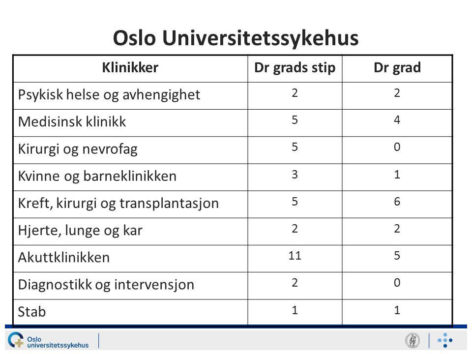 Hvordan stimulere til at sykepleiere blir i OUS etter avlagt dr.grad.