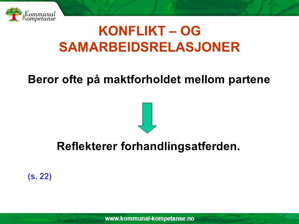 www.kommunal-kompetanse.no KONFLIKT – OG SAMARBEIDSRELASJONER Beror ofte på maktforholdet mellom partene Reflekterer forhandlingsatferden.