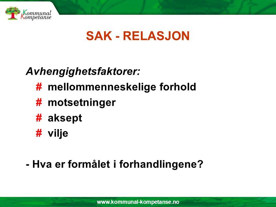www.kommunal-kompetanse.no SAK - RELASJON Avhengighetsfaktorer: # mellommenneskelige forhold # motsetninger # aksept # vilje - Hva er formålet i forhandlingene